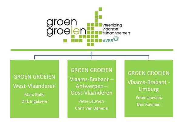 organigram-groen-groeien-website-1.jpg